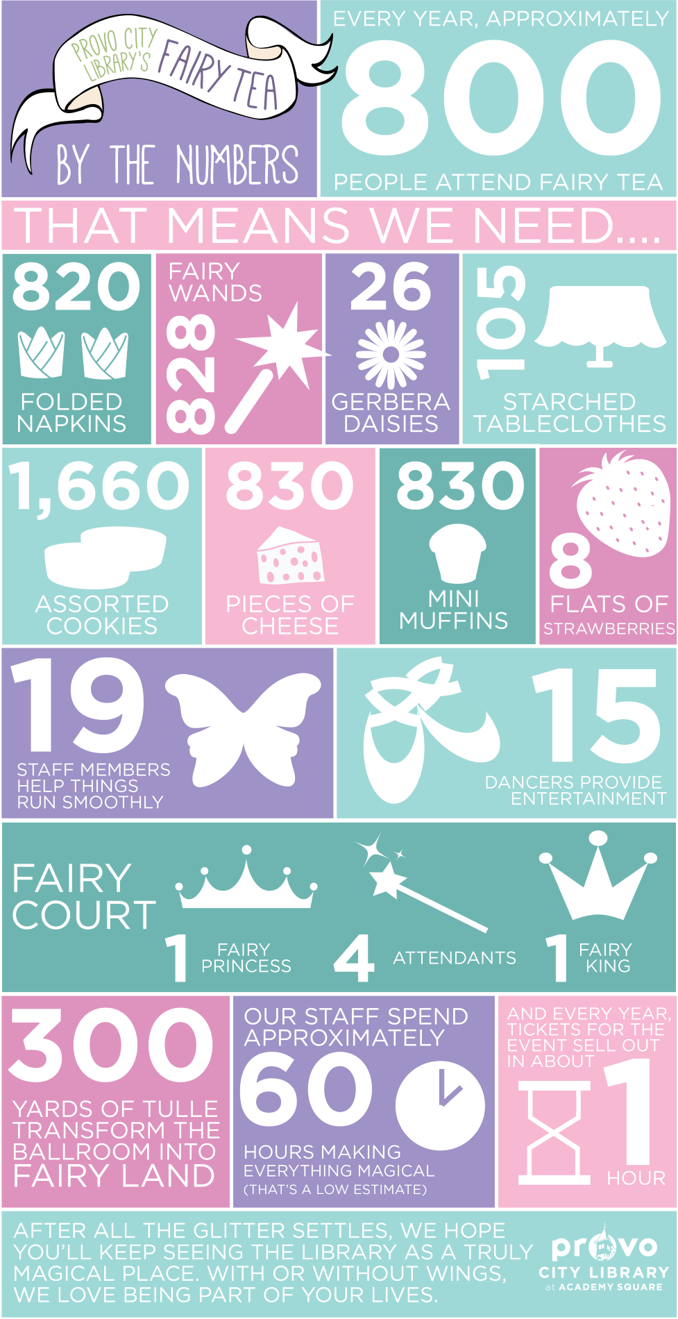 Fairy Tea By the Numbers 01
