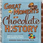 9.12 Great Moments in Chocolate History