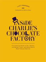 9.12 Inside Charlies Chocolate Factory